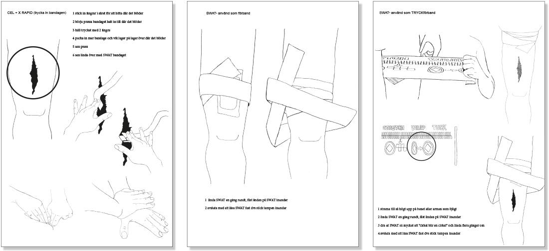 Illustrationer som visar hur förstahjälpen produkterna från AdCuris används